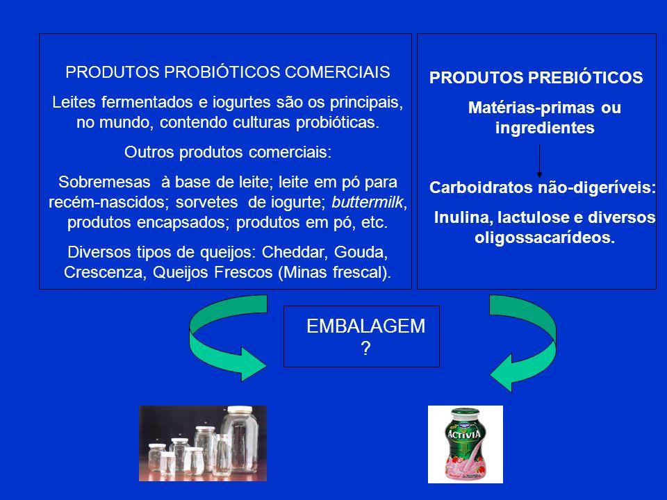 PRODUTOS PROBIÓTICOS COMERCIAIS Leites fermentados e iogurtes são os principais, no mundo, contendo culturas probióticas. Outros produtos comerciais: