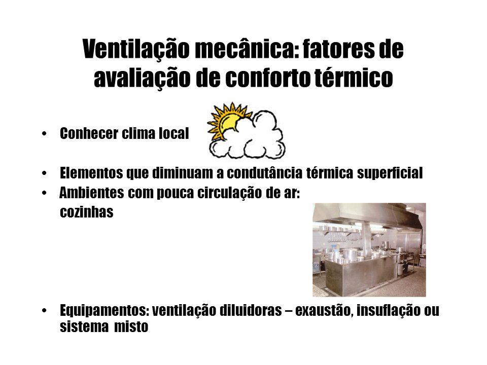 Fatores de produção e eficácia da ventilação natural Dimensões e posicionamento das aberturas Ventilação dinâmica (ação dos ventos) Ventilação térmica
