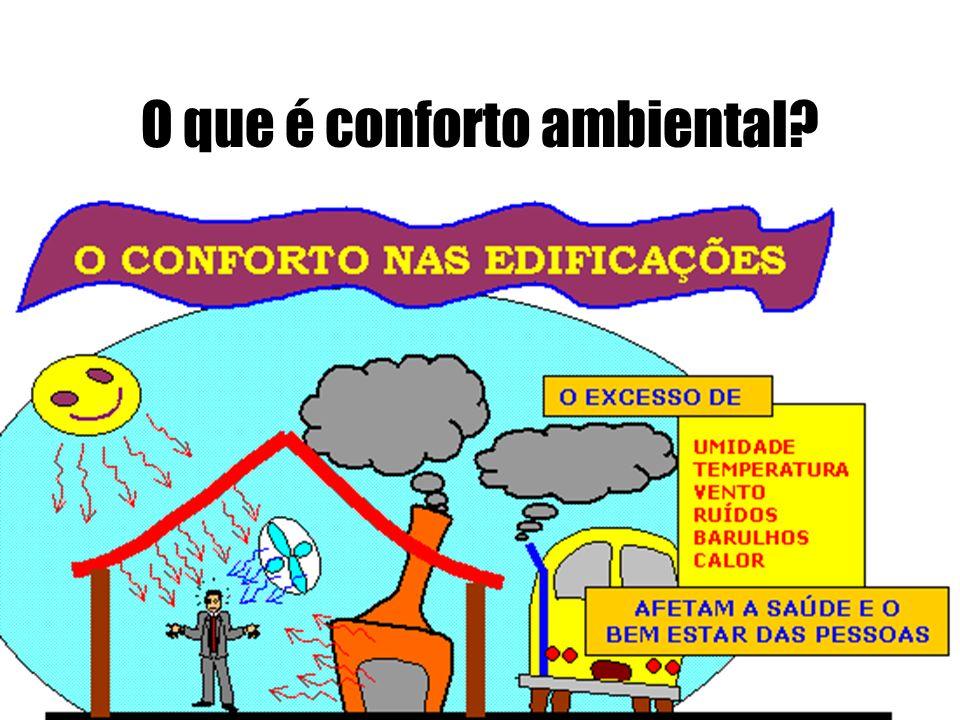 Conforto Ambiental em Eric Zompero Revista Food Express – março/2001 Kamila Abelha Luciana Bueno