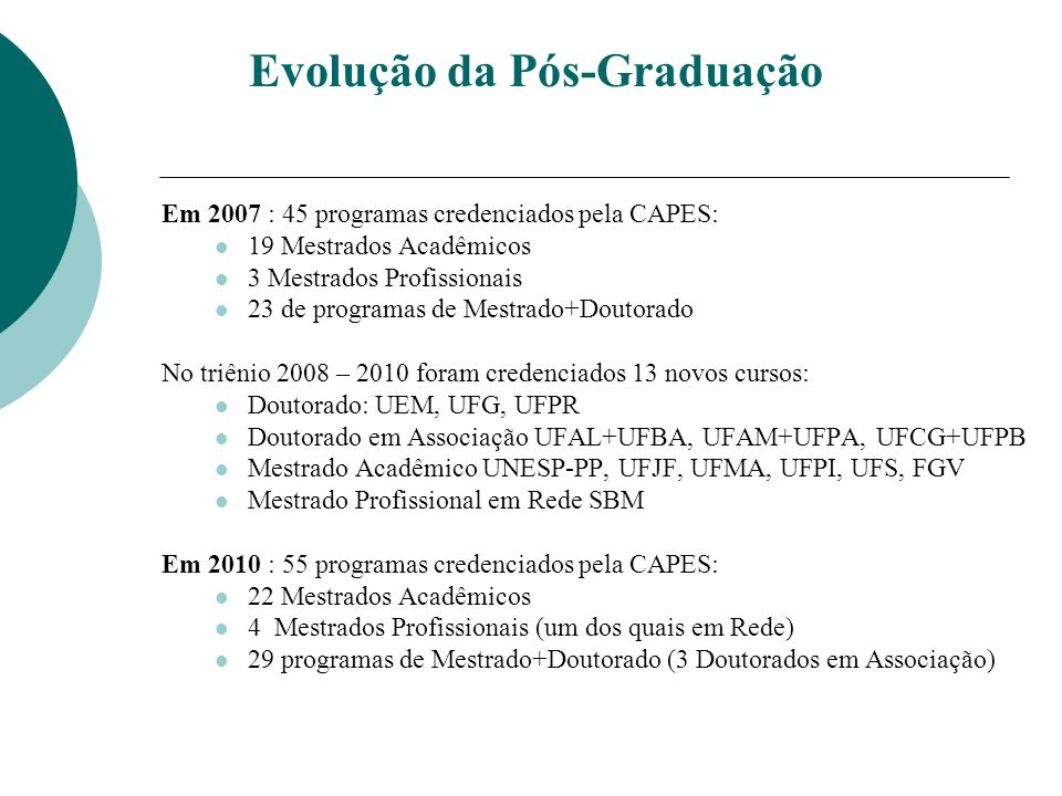 Em 2007 : 45 programas credenciados pela CAPES: 19 Mestrados Acadêmicos 3 Mestrados Profissionais 23 de programas de Mestrado+Doutorado No triênio 2008 – 2010 foram credenciados 13 novos cursos: Doutorado: UEM, UFG, UFPR Doutorado em Associação UFAL+UFBA, UFAM+UFPA, UFCG+UFPB Mestrado Acadêmico UNESP-PP, UFJF, UFMA, UFPI, UFS, FGV Mestrado Profissional em Rede SBM Em 2010 : 55 programas credenciados pela CAPES: 22 Mestrados Acadêmicos 4 Mestrados Profissionais (um dos quais em Rede) 29 programas de Mestrado+Doutorado (3 Doutorados em Associação) Evolução da Pós-Graduação