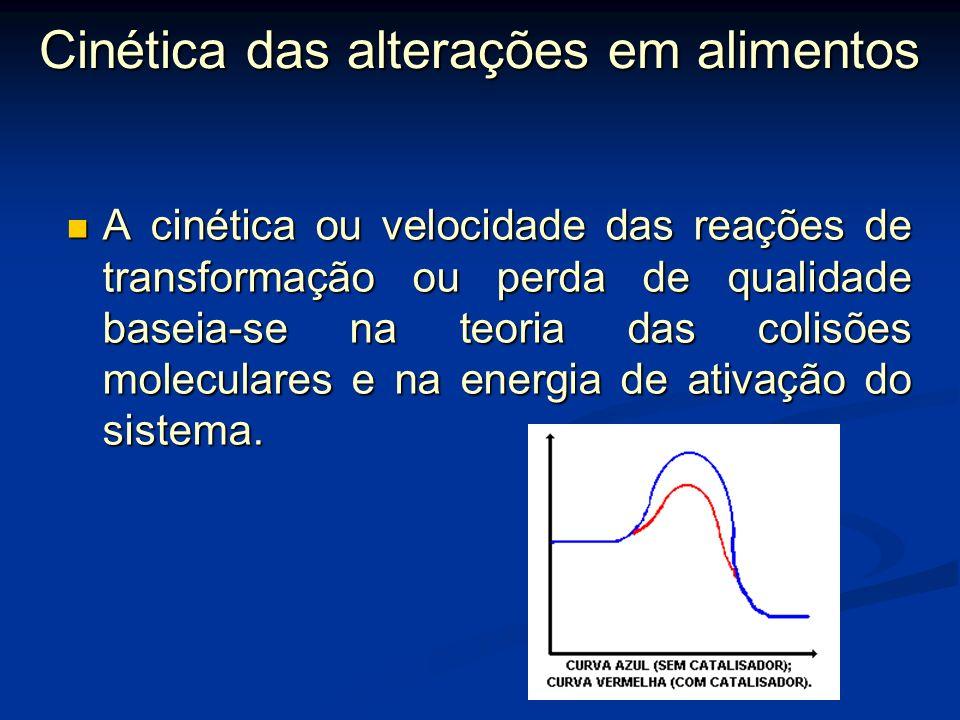 Determinação Indireta A determinação indireta da vida de prateleira pode ser realizada por métodos acelerados e simulação por estimativa baseada em mo