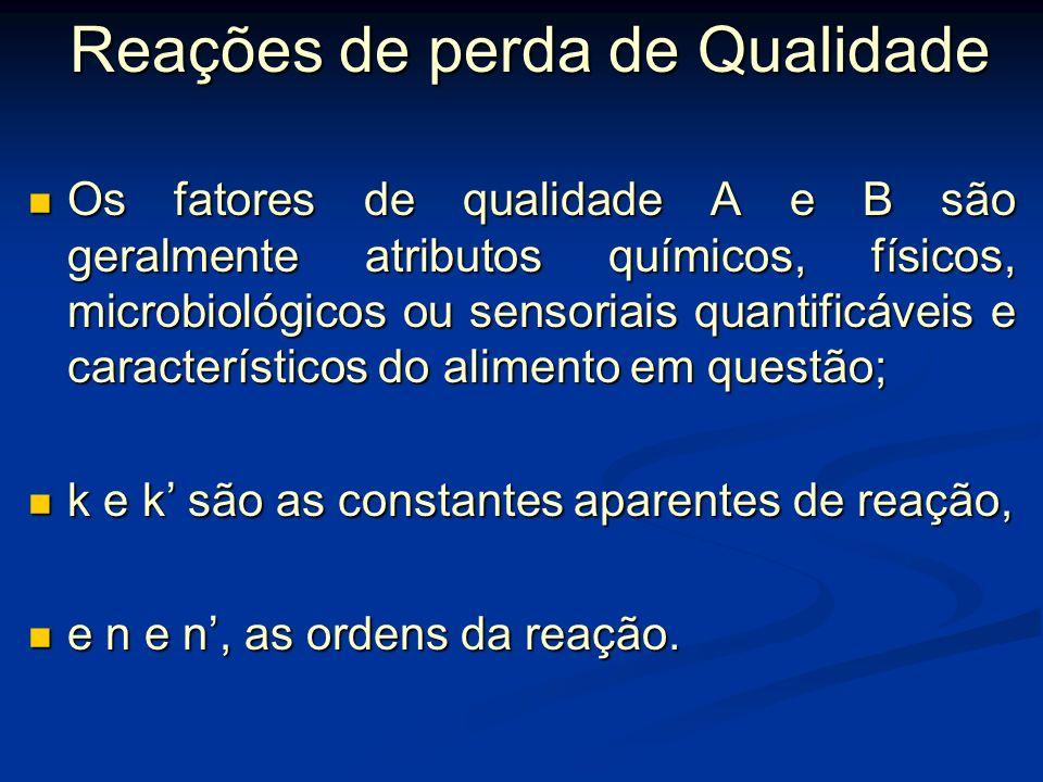 Reações de perda de Qualidade A degradação ou a perda de qualidade de um alimento é na prática representada pela perda de atributos de qualidade (ex:
