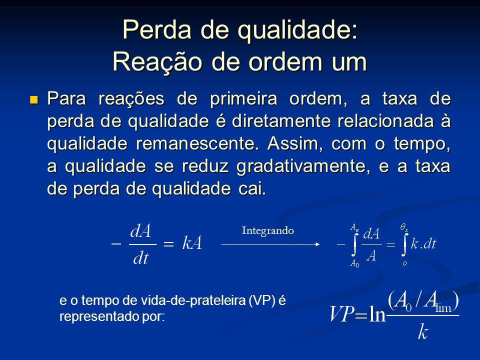 Perda de qualidade: Reação de ordem Zero Nível do atributo A (%) 100 Tempo Representação geral do comportamento de uma reação de ordem zero.
