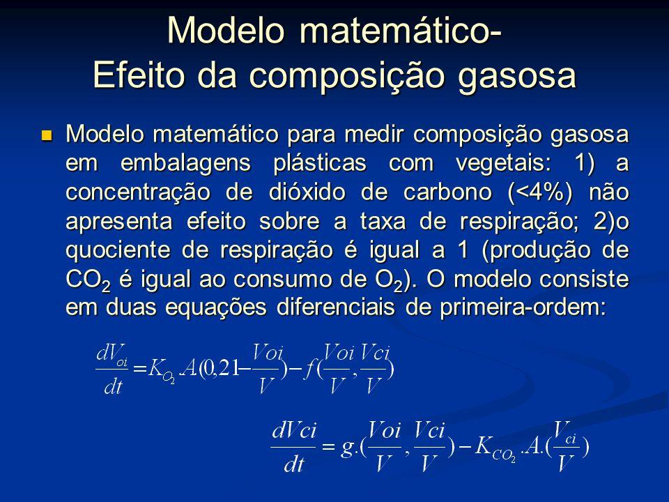 O transporte de umidade através de embalagens plásticas pode ser descrito por uma equação baseada nas leis de Fick e Henry: O transporte de umidade at