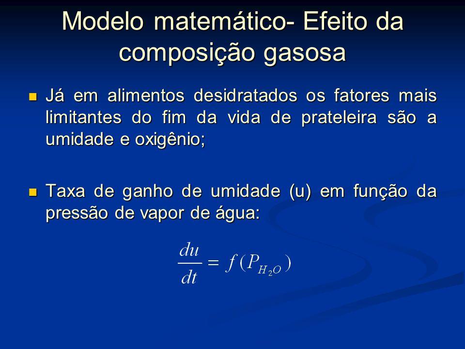 Modelo matemático para medir composição gasosa em embalagens plásticas com vegetais: 1) a concentração de dióxido de carbono (<4%) não apresenta efeit