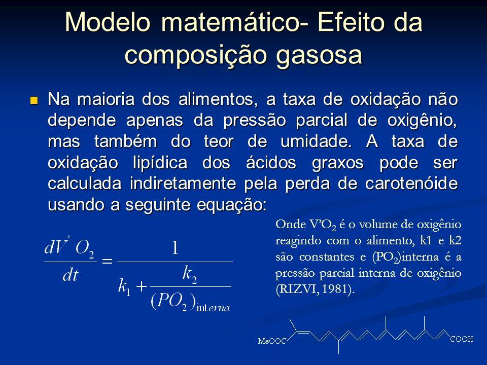 Qualidade mínima aceitável (Q min ) como função do conteúdo máximo de oxigênio e, ou umidade: Qualidade mínima aceitável (Q min ) como função do conte