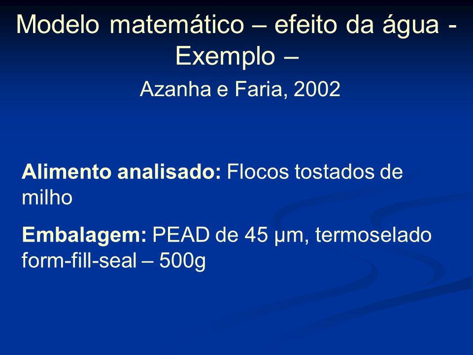EXEMPLO – Efeito da umidade e composição gasosa Avaliação do modelo matemático na estimativa da estabilidade de flocos de milho em embalagens flexívei