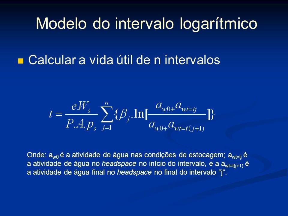 Modelo Ponto Médio A diferença da pressão de vapor entre o ambiente e o produto, ao longo da estocagem, não é constante e sim, função da umidade do es