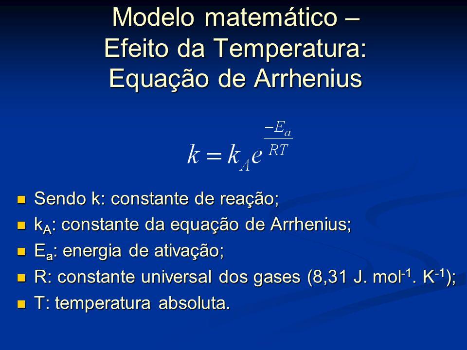 Modelo matemático - Efeito da Temperatura Modelo matemático - Efeito da Temperatura Tem grande efeito sobre as taxas de reações, mas também pelo fato