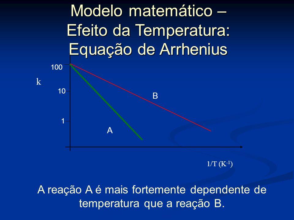Modelo matemático – Efeito da Temperatura: Equação de Arrhenius Sendo k: constante de reação; Sendo k: constante de reação; k A : constante da equação
