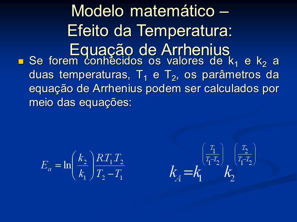 k 10 1 1/T (K -1 ) 100 A B A reação A é mais fortemente dependente de temperatura que a reação B. Modelo matemático – Efeito da Temperatura: Equação d