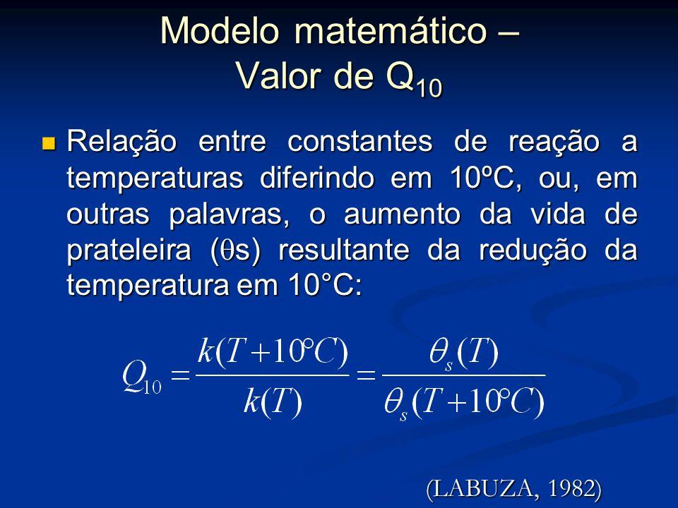 Conhecendo-se a energia de ativação do sistema e a constante k a uma temperatura T 1, pode-se calcular k 2 a uma temperatura T 2 : Conhecendo-se a ene