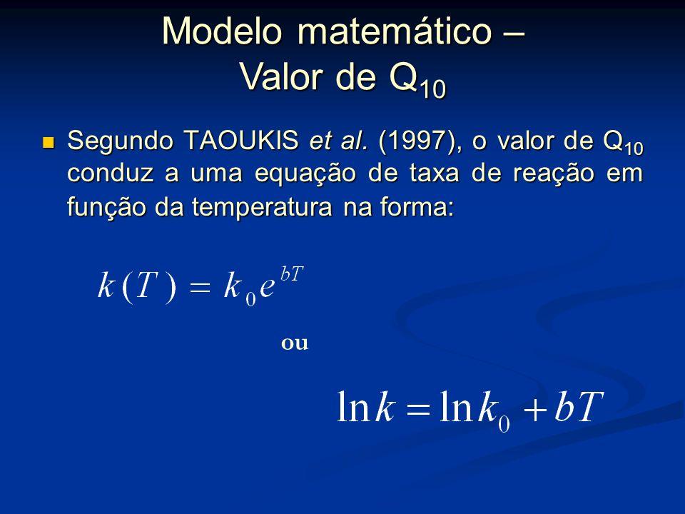 Modelo matemático – Valor de Q 10 Relação entre constantes de reação a temperaturas diferindo em 10ºC, ou, em outras palavras, o aumento da vida de pr