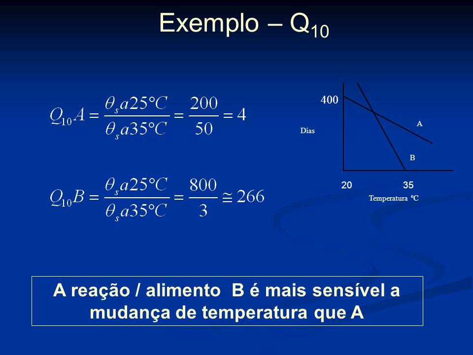 ln s Reação A Reação B 203040 Temperatura Abaixo de 27°C, a reação B é a mais importante para determinar a vida-de- prateleira do alimento; por outro