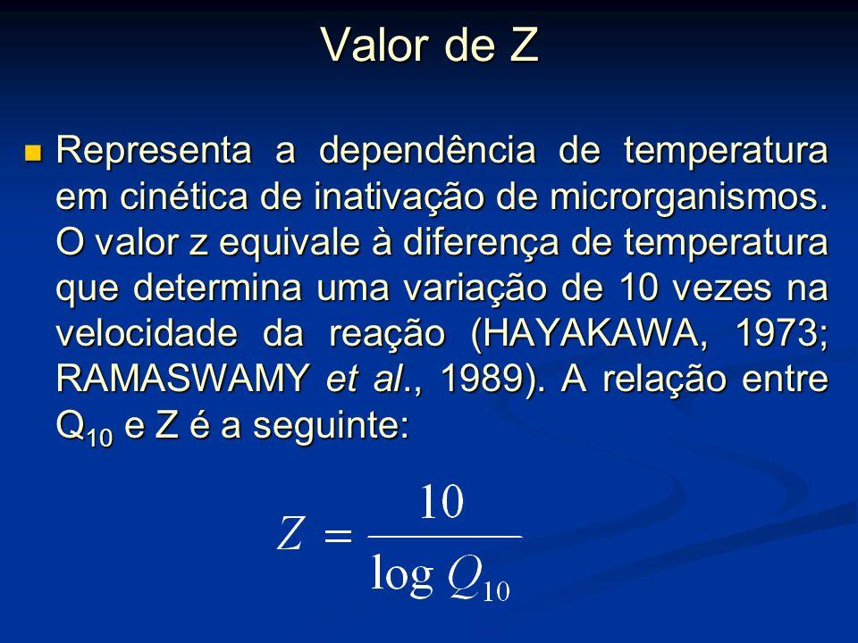 Vida de prateleira para dada temperatura para cada Q 10 Vida de prateleira Q 10 = 2Q 10 = 2,5Q 10 = 3Q 10 = 4Q 10 = 5 50°C 2 semanas 40°C456810 30°C81