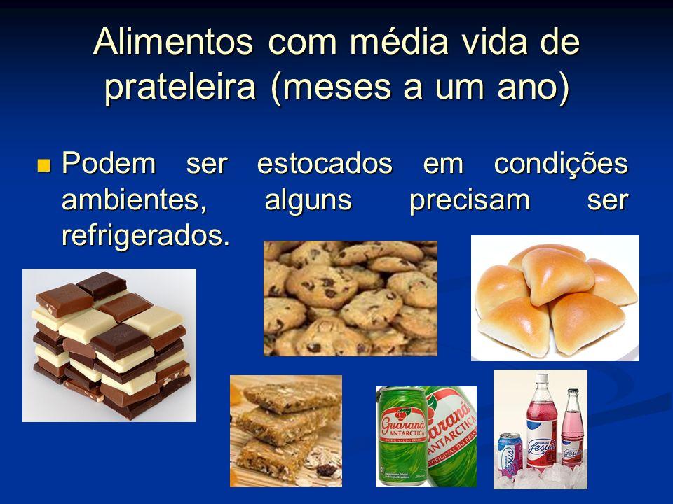Modelo matemático – efeito da água - Exemplo – Azanha e Faria, 2002 Alimento analisado: Flocos tostados de milho Embalagem: PEAD de 45 μm, termoselado form-fill-seal – 500g