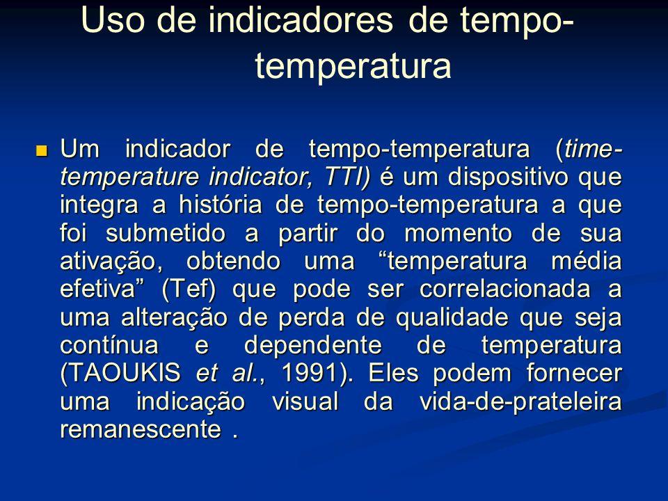 Testes acelerados Limitações a altas temperaturas A atividade de água de alimentos desidratados pode aumentar com o aumento da temperatura (LABUZA & R