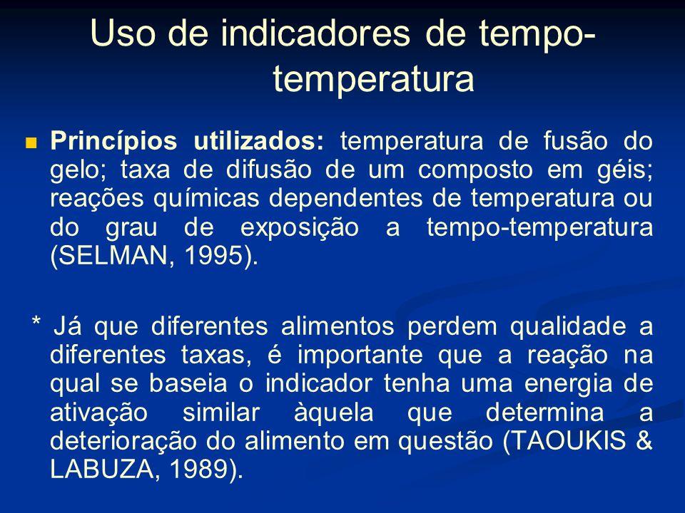 Uso de indicadores de tempo- temperatura Um indicador de tempo-temperatura (time- temperature indicator, TTI) é um dispositivo que integra a história