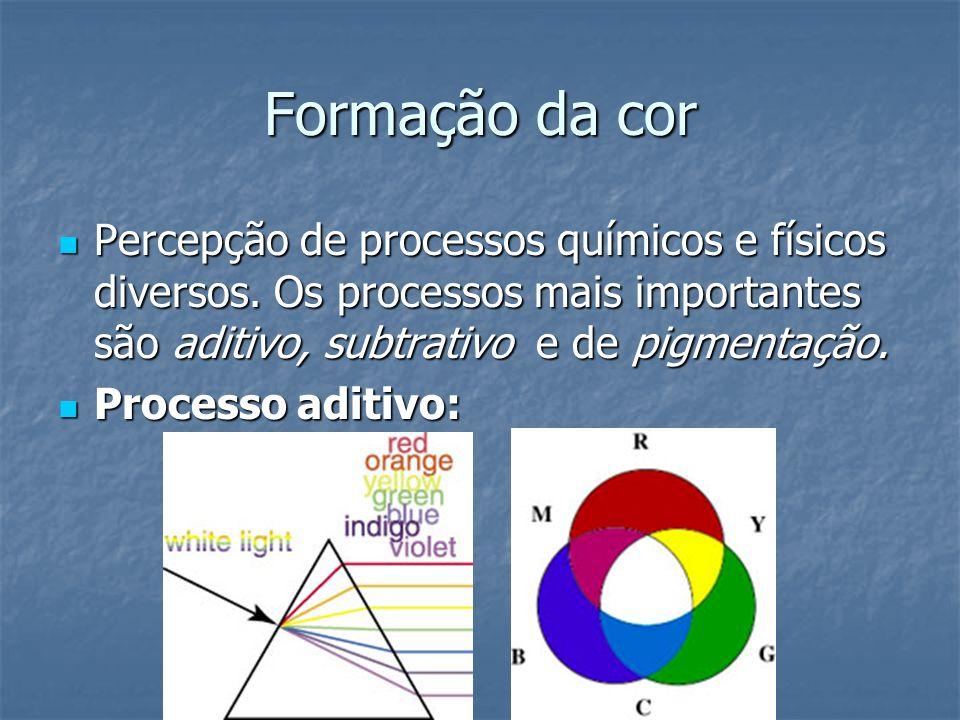Formação da cor Percepção de processos químicos e físicos diversos. Os processos mais importantes são aditivo, subtrativo e de pigmentação. Percepção