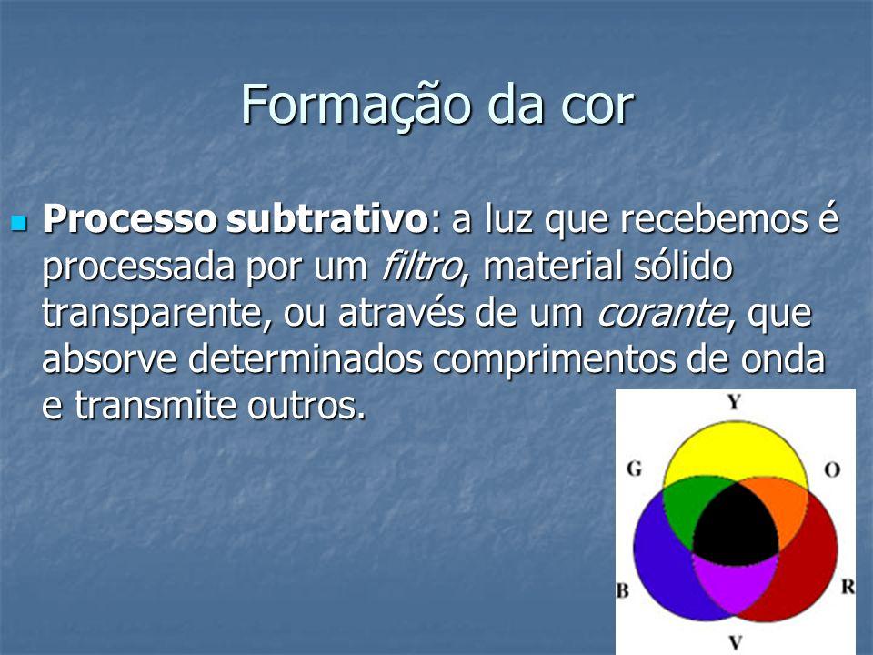 Formação da cor Processo subtrativo: a luz que recebemos é processada por um filtro, material sólido transparente, ou através de um corante, que absor