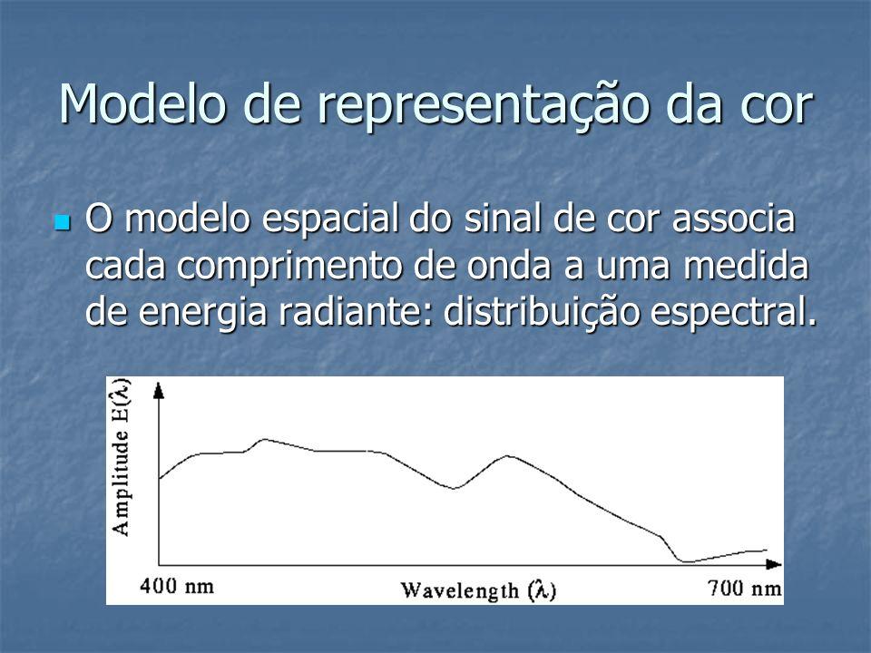 Modelo de representação da cor O modelo espacial do sinal de cor associa cada comprimento de onda a uma medida de energia radiante: distribuição espec