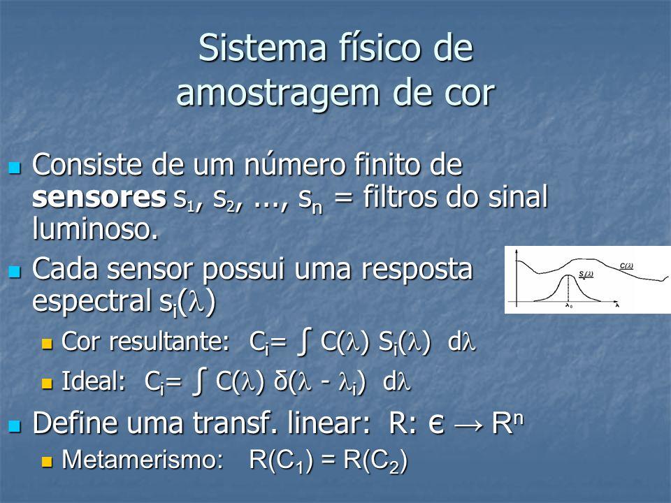 Sistema físico de amostragem de cor Consiste de um número finito de sensores s 1, s 2,..., s n = filtros do sinal luminoso. Consiste de um número fini