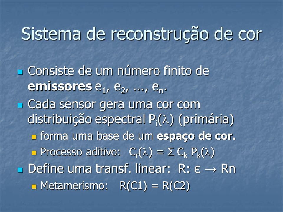 Sistema de reconstrução de cor Consiste de um número finito de emissores e 1, e 2,..., e n. Consiste de um número finito de emissores e 1, e 2,..., e