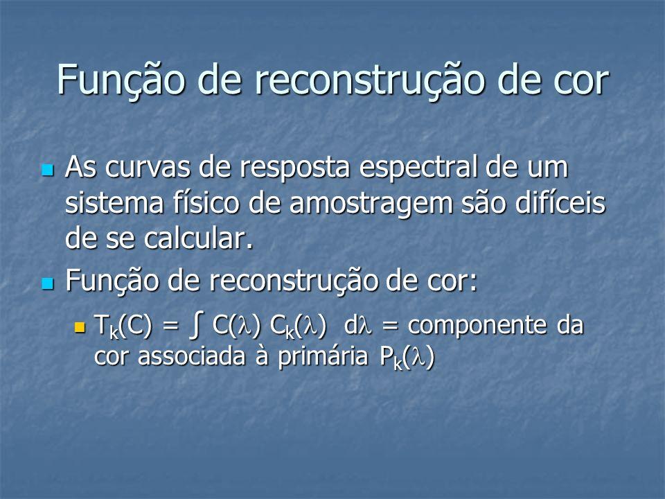 Função de reconstrução de cor As curvas de resposta espectral de um sistema físico de amostragem são difíceis de se calcular. As curvas de resposta es