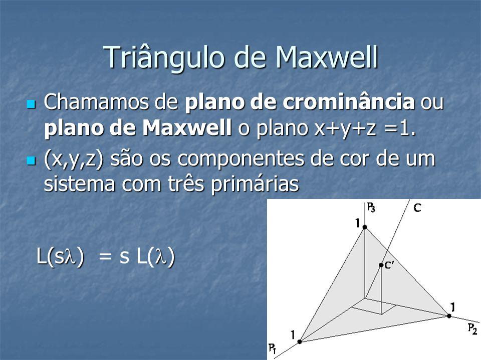 Triângulo de Maxwell Chamamos de plano de crominância ou plano de Maxwell o plano x+y+z =1. Chamamos de plano de crominância ou plano de Maxwell o pla