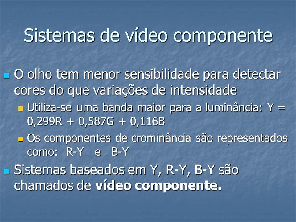 Sistemas de vídeo componente O olho tem menor sensibilidade para detectar cores do que variações de intensidade O olho tem menor sensibilidade para de