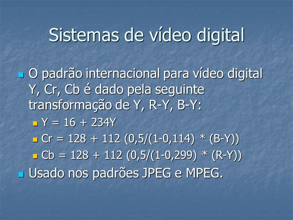 Sistemas de vídeo digital O padrão internacional para vídeo digital Y, Cr, Cb é dado pela seguinte transformação de Y, R-Y, B-Y: O padrão internaciona