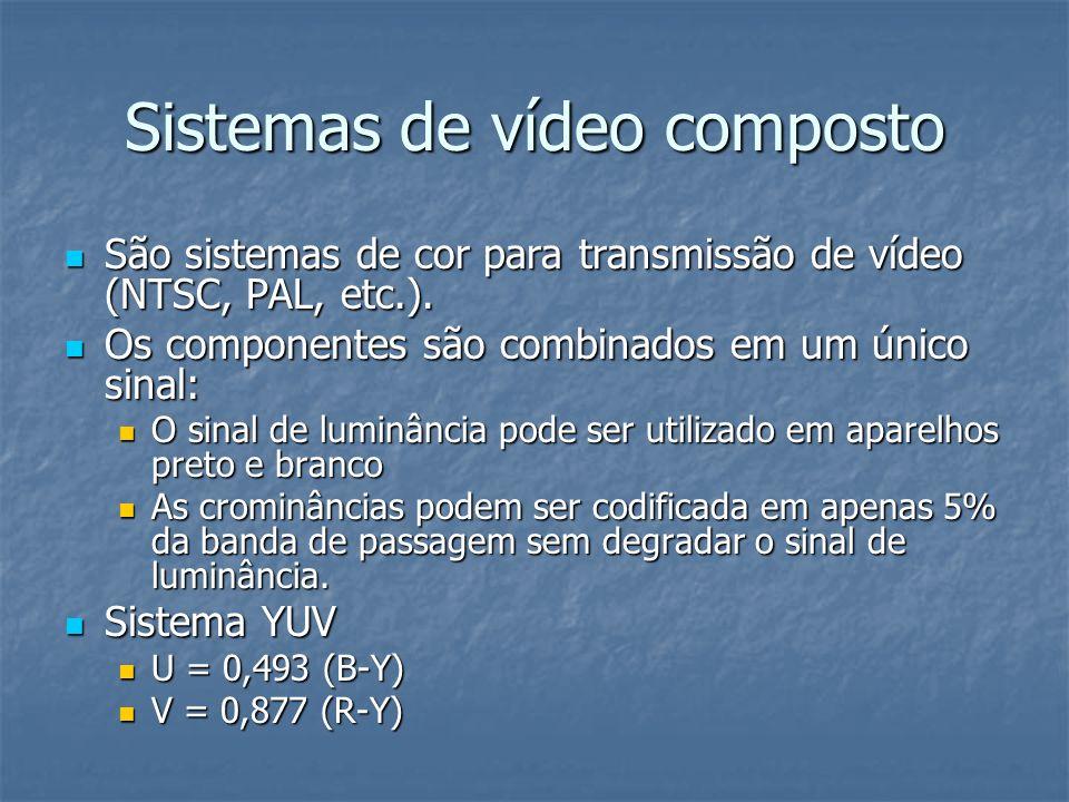 Sistemas de vídeo composto São sistemas de cor para transmissão de vídeo (NTSC, PAL, etc.). São sistemas de cor para transmissão de vídeo (NTSC, PAL,