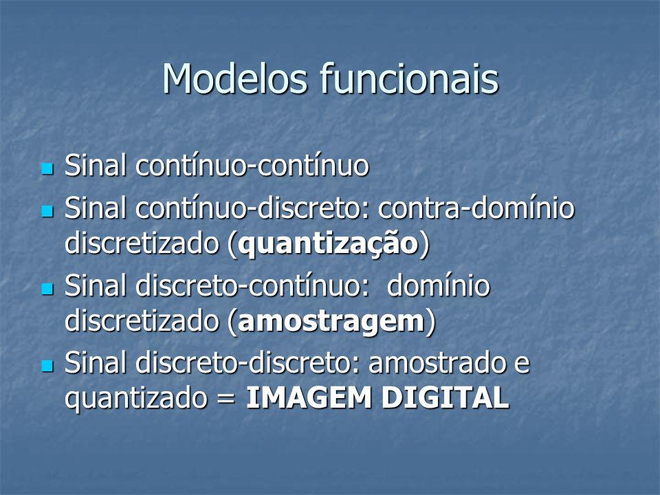 Modelos funcionais Sinal contínuo-contínuo Sinal contínuo-contínuo Sinal contínuo-discreto: contra-domínio discretizado (quantização) Sinal contínuo-d