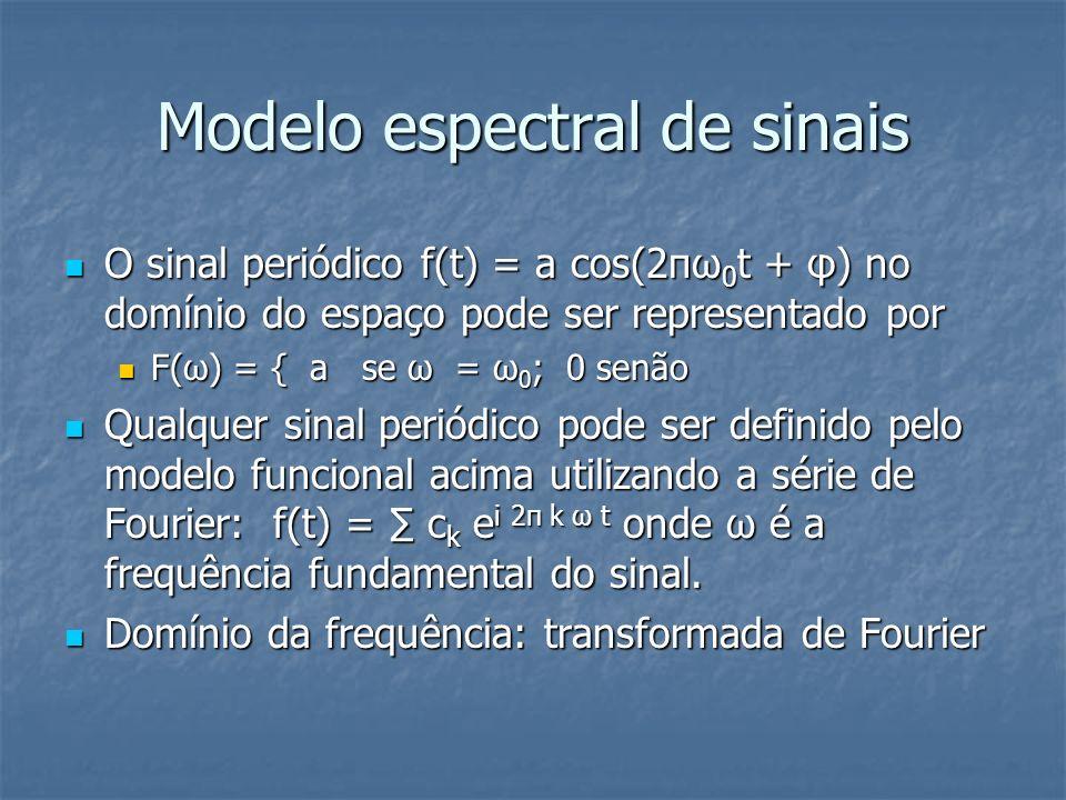 Modelo espectral de sinais O sinal periódico f(t) = a cos(2πω 0 t + φ) no domínio do espaço pode ser representado por O sinal periódico f(t) = a cos(2
