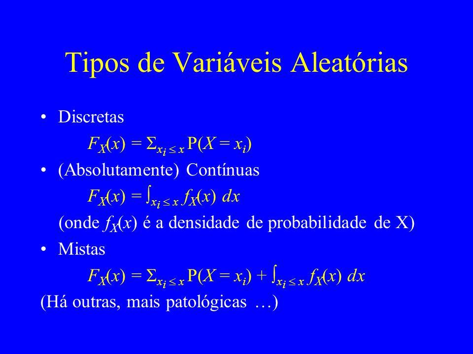 Tipos de Variáveis Aleatórias Discretas F X (x) = x i x P(X = x i ) (Absolutamente) Contínuas F X (x) = x i x f X (x) dx (onde f X (x) é a densidade d