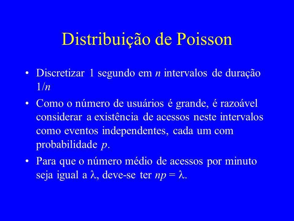 Distribuição de Poisson Discretizar 1 segundo em n intervalos de duração 1/n Como o número de usuários é grande, é razoável considerar a existência de