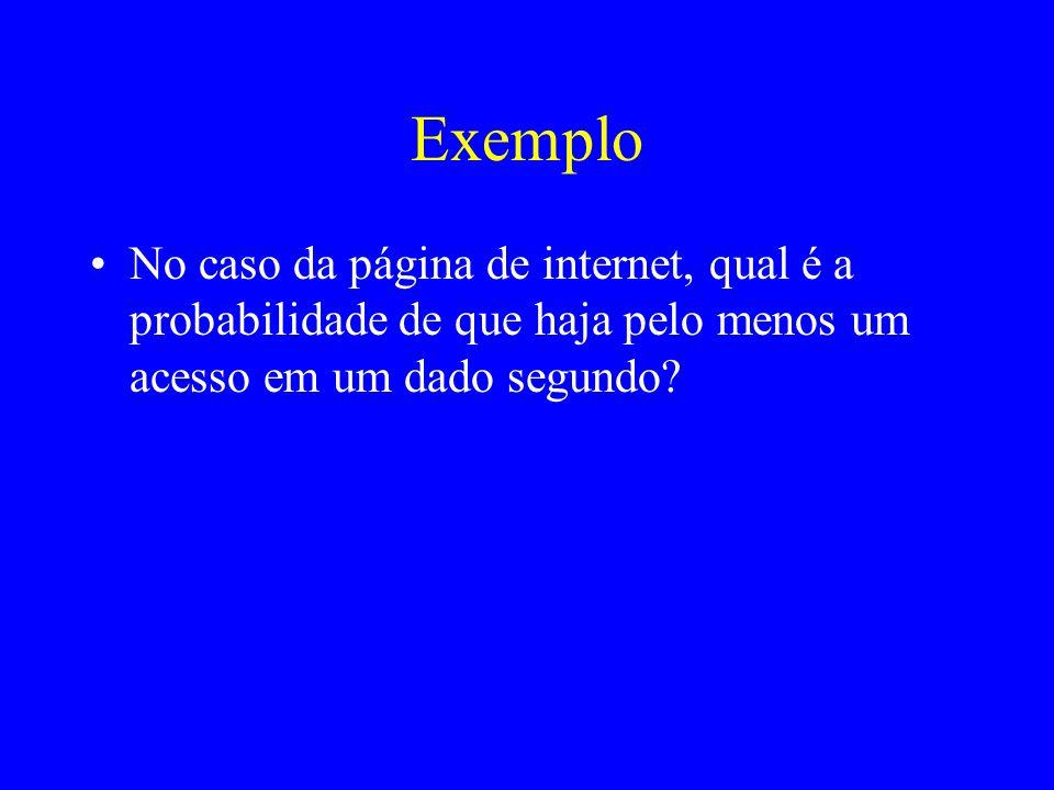 Exemplo No caso da página de internet, qual é a probabilidade de que haja pelo menos um acesso em um dado segundo?