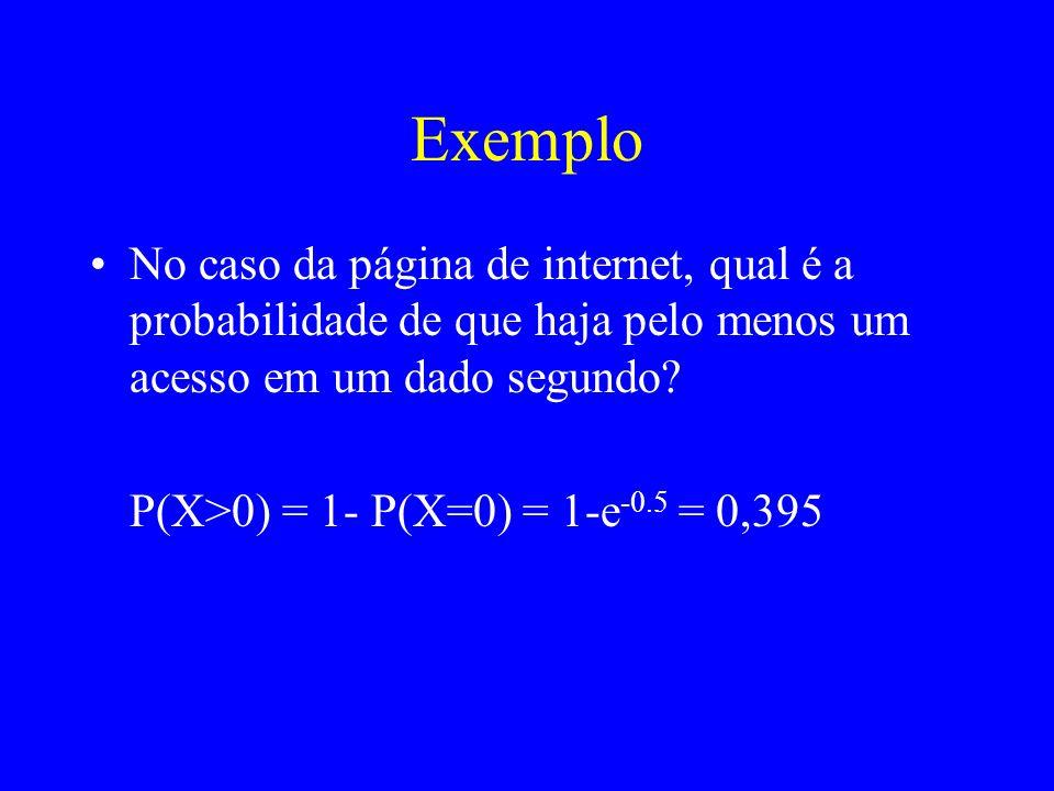 Exemplo No caso da página de internet, qual é a probabilidade de que haja pelo menos um acesso em um dado segundo? P(X>0) = 1- P(X=0) = 1-e -0.5 = 0,3