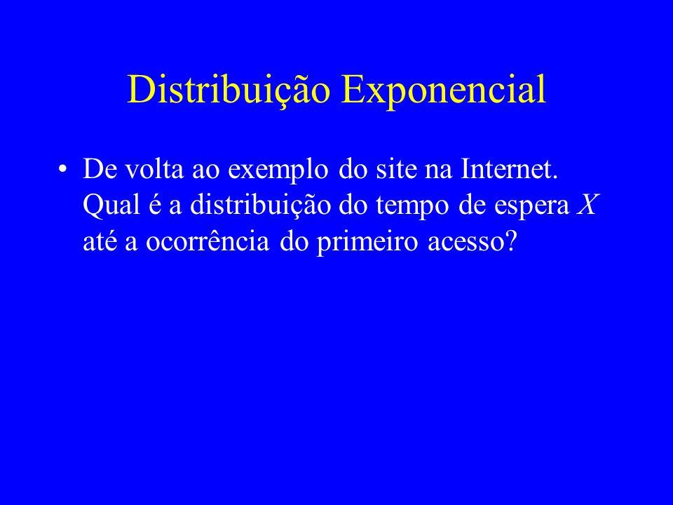 Distribuição Exponencial De volta ao exemplo do site na Internet. Qual é a distribuição do tempo de espera X até a ocorrência do primeiro acesso?