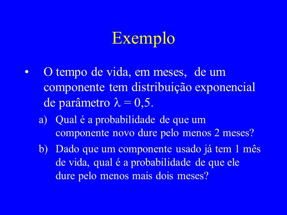 Exemplo O tempo de vida, em meses, de um componente tem distribuição exponencial de parâmetro = 0,5. a)Qual é a probabilidade de que um componente nov