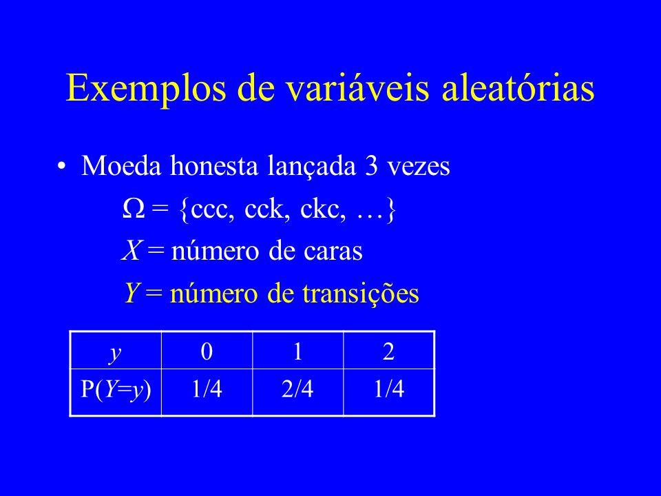 Exemplo O tempo de vida, em meses, de um componente tem distribuição exponencial de parâmetro = 0,5.