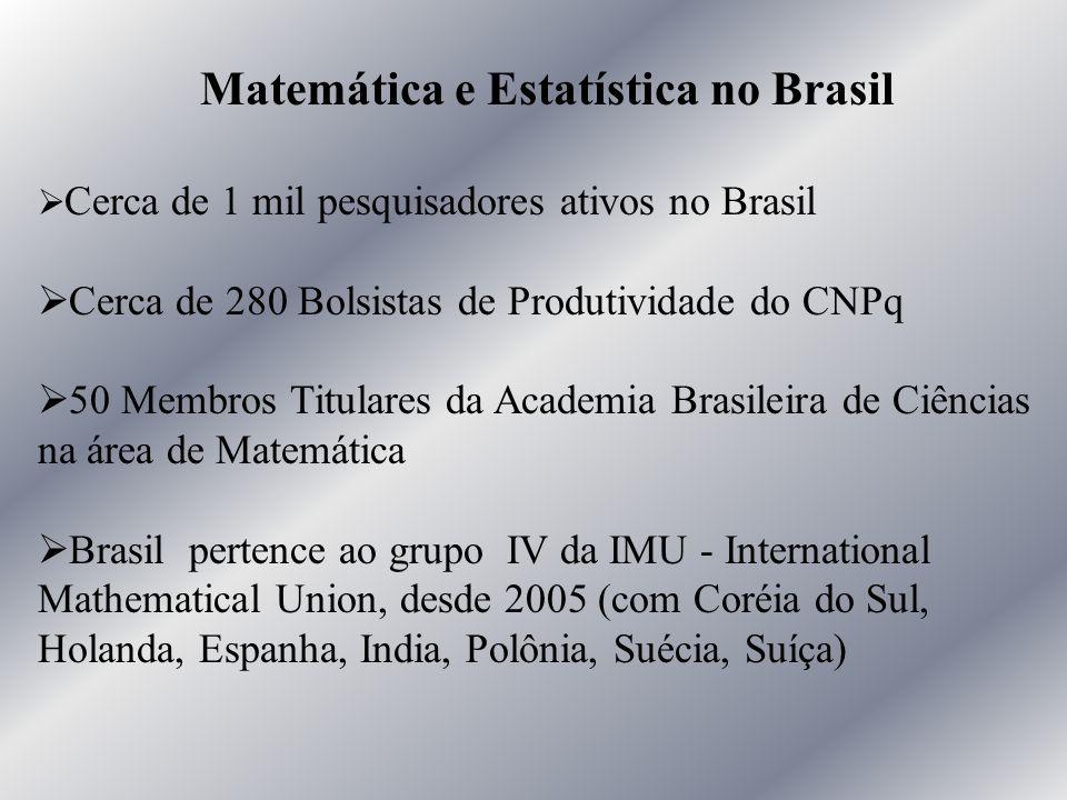 Matemática e Estatística no Brasil Ø Cerca de 1 mil pesquisadores ativos no Brasil Ø Cerca de 280 Bolsistas de Produtividade do CNPq Ø 50 Membros Titu