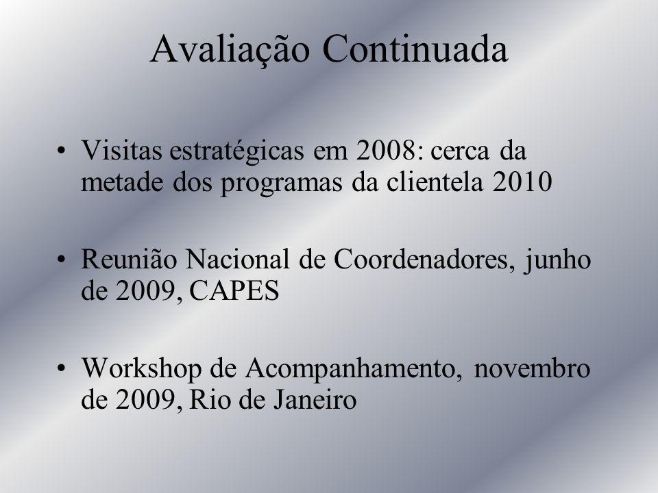 Avaliação Continuada Visitas estratégicas em 2008: cerca da metade dos programas da clientela 2010 Reunião Nacional de Coordenadores, junho de 2009, C