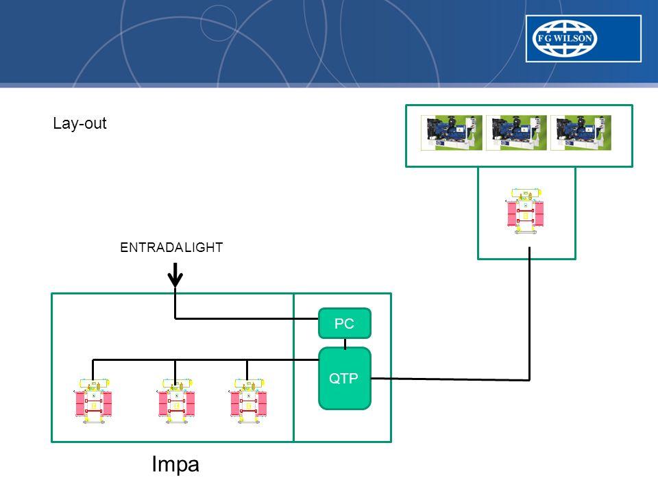 QTP ENTRADA LIGHT PC Impa Lay-out