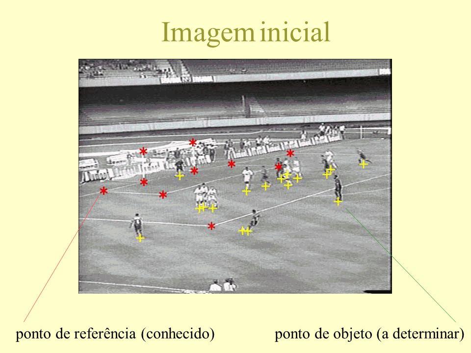 ponto de referência (conhecido)ponto de objeto (a determinar) Imagem inicial
