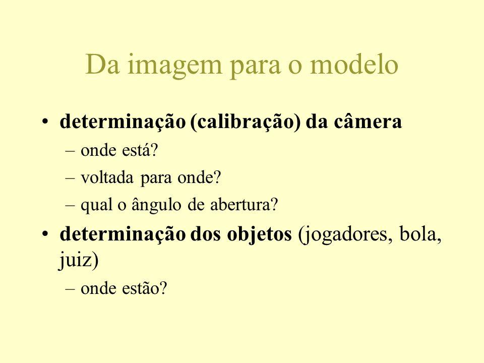 Da imagem para o modelo determinação (calibração) da câmera –onde está? –voltada para onde? –qual o ângulo de abertura? determinação dos objetos (joga