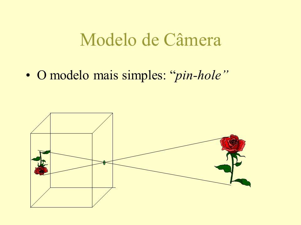 Modelo de Câmera O modelo mais simples: pin-hole