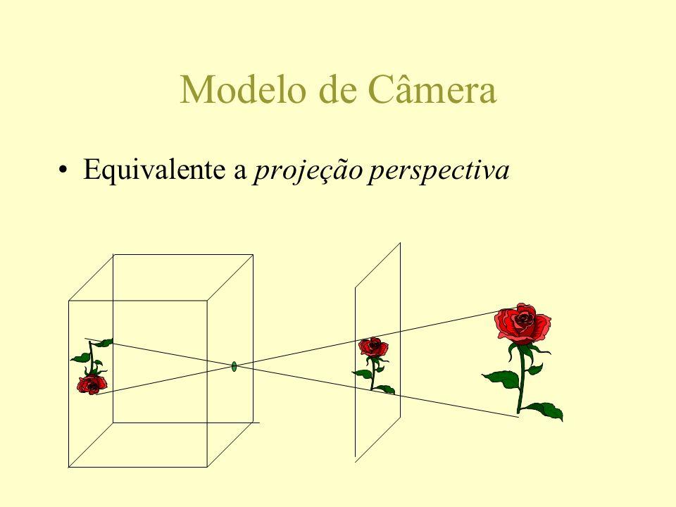Modelo de Câmera Equivalente a projeção perspectiva