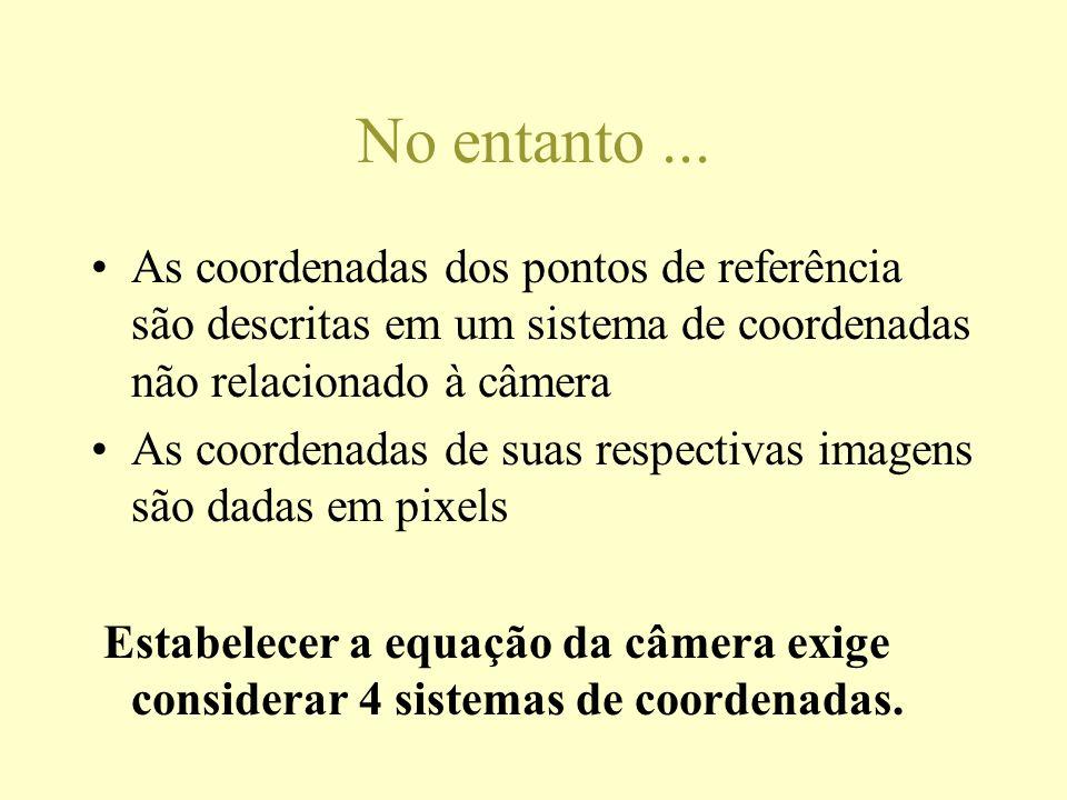 No entanto... As coordenadas dos pontos de referência são descritas em um sistema de coordenadas não relacionado à câmera As coordenadas de suas respe