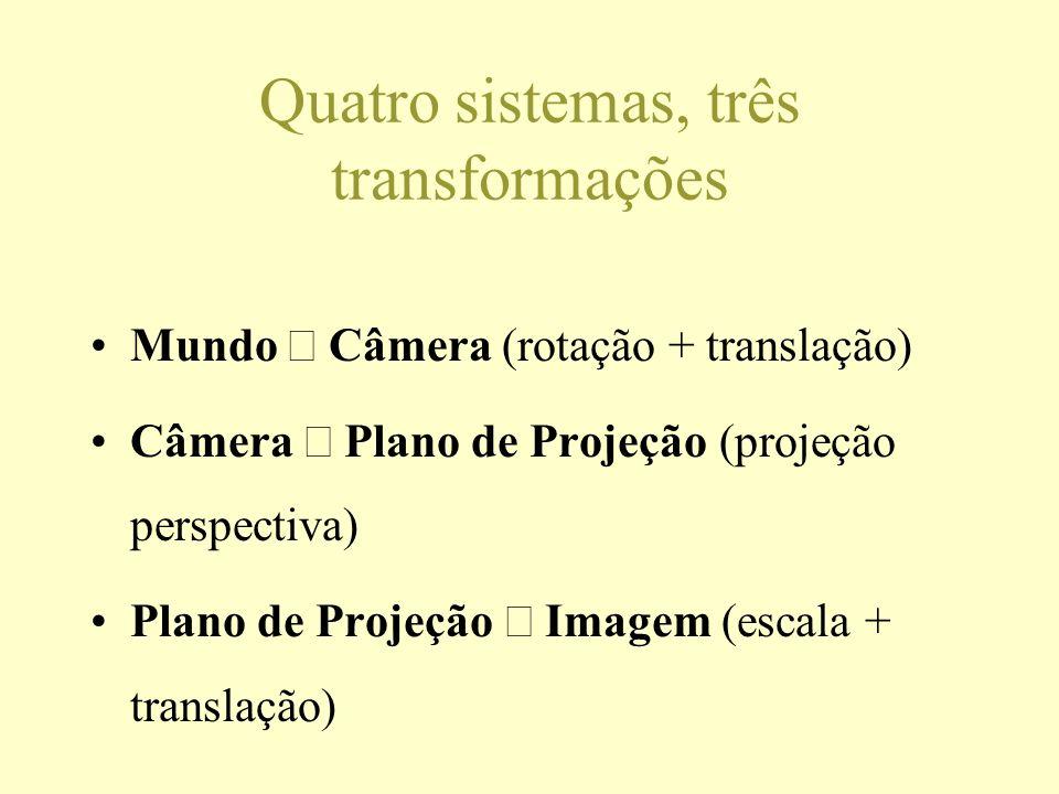 Quatro sistemas, três transformações Mundo Câmera (rotação + translação) Câmera Plano de Projeção (projeção perspectiva) Plano de Projeção Imagem (esc